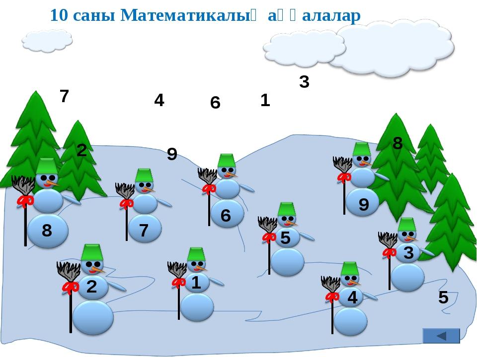 10 саны Математикалық аққалалар 1 9 1 9 2 2 8 8 7 7 3 5 5 6 6 4 4 3