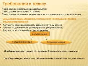 Тезис должен нуждаться в доказательстве; Тезис должен быть ясным и точным; Те