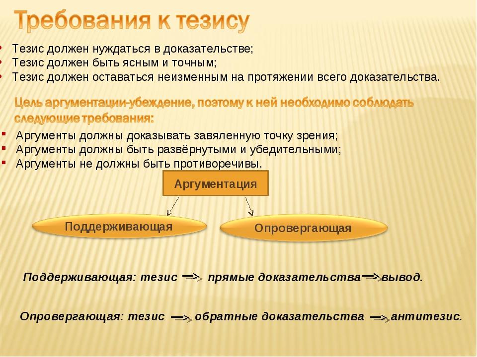 Тезис должен нуждаться в доказательстве; Тезис должен быть ясным и точным; Те...