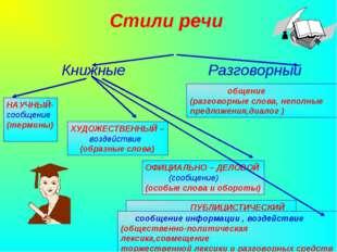 Стили речи Книжные Разговорный общение (разговорные слова, неполные предложен