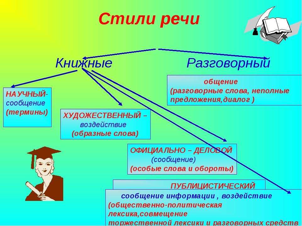 Стили речи Книжные Разговорный общение (разговорные слова, неполные предложен...
