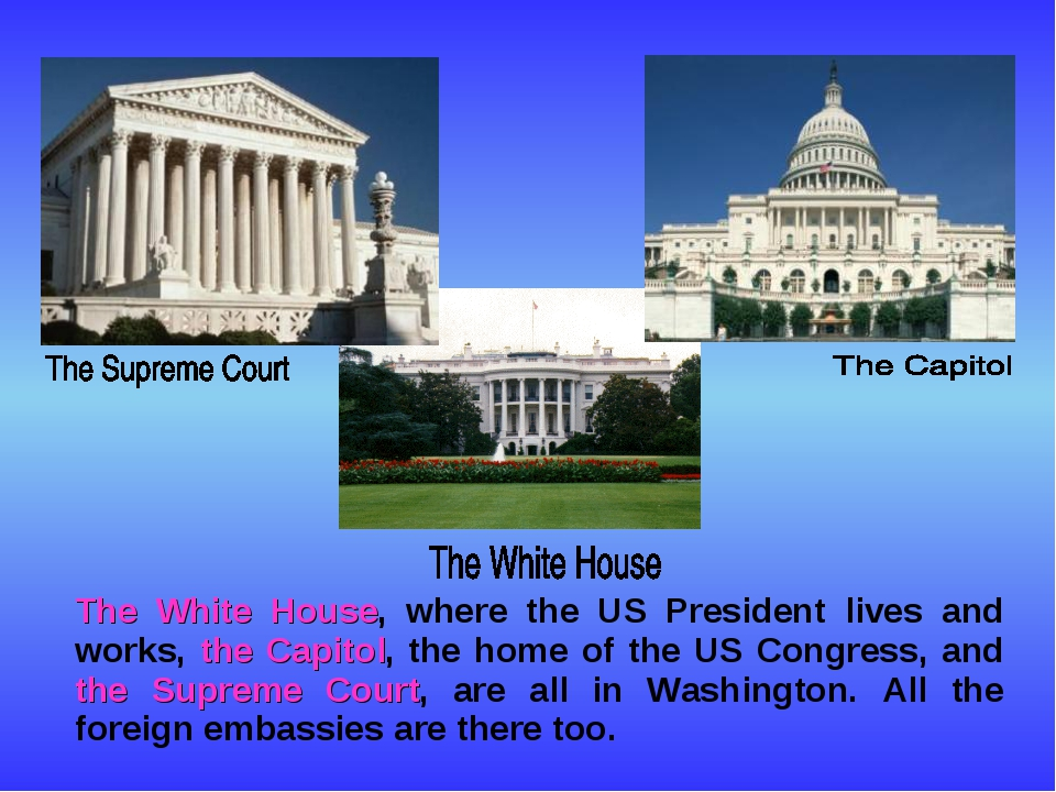 The White House, where the US President lives and works, the Capitol, the ho...