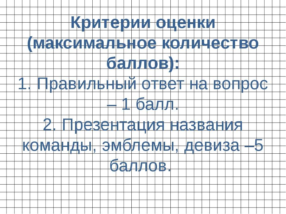 Критерии оценки (максимальное количество баллов): 1. Правильный ответ на вопр...