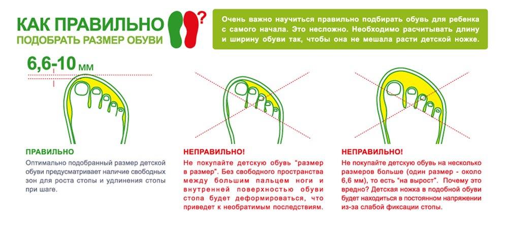 Ортопеды не рекомендуют оставлять запас больший, чем 1 см (для зимней обуви допускается 1,5 свободных см