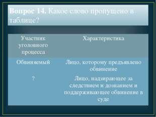 Вопрос 14. Какое слово пропущено в таблице? Участник уголовного процессаХара