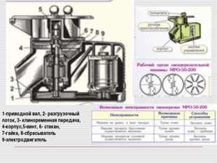 1-приводной вал, 2- разгрузочный лоток, 3- клиноременная передача, 4-корпус,5