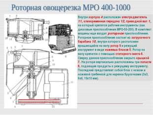 Внутри корпуса 4 расположен электродвигатель 11, клиноременная передача 12, п