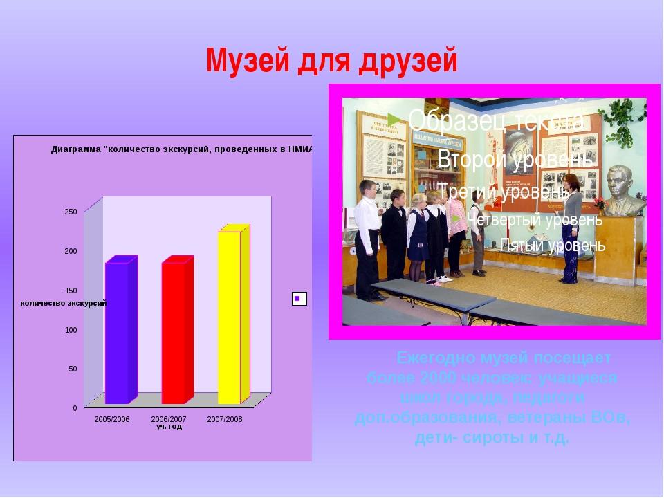 Музей для друзей Ежегодно музей посещает более 2000 человек: учащиеся школ го...