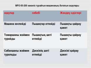МРО-50-200 көкөніс турайтын машинаның болатын ақаулары ақауларсебебіЖөндеу