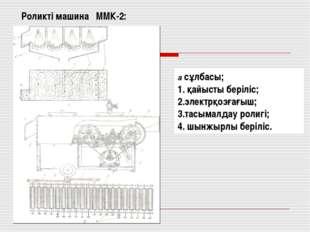Роликті машина ММК-2: а сұлбасы; қайысты беріліс; электрқозғағыш; тасымалдау