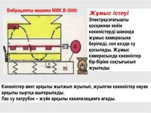 Вибрациялы машина ММК.В-2000: Жұмыс істеуі Электрқозғағышты қосқаннан кейін к