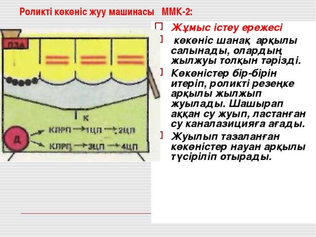 Роликті көкөніс жуу машинасы ММК-2: Жұмыс істеу ережесі көкөніс шанақ арқылы...
