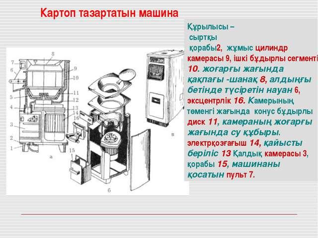 Құрылысы – сыртқы қорабы2, жұмыс цилиндр камерасы 9, ішкі бұдырлы сегменті 10...