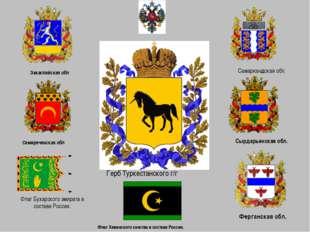 Герб Туркестанского г/г Флаг Хивинского ханства в составе России. Закаспийск