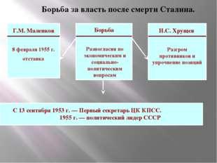Борьба за власть после смерти Сталина. Борьба Разногласия по экономическим и