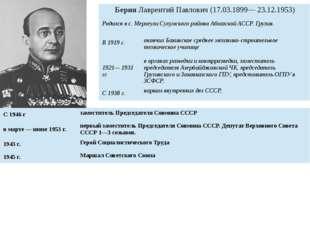 БерияЛаврентий Павлович (17.03.1899— 23.12.1953) Родился в с. Мерхеули Сухумс
