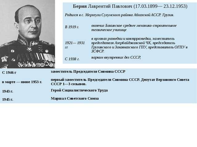 БерияЛаврентий Павлович (17.03.1899— 23.12.1953) Родился в с. Мерхеули Сухумс...