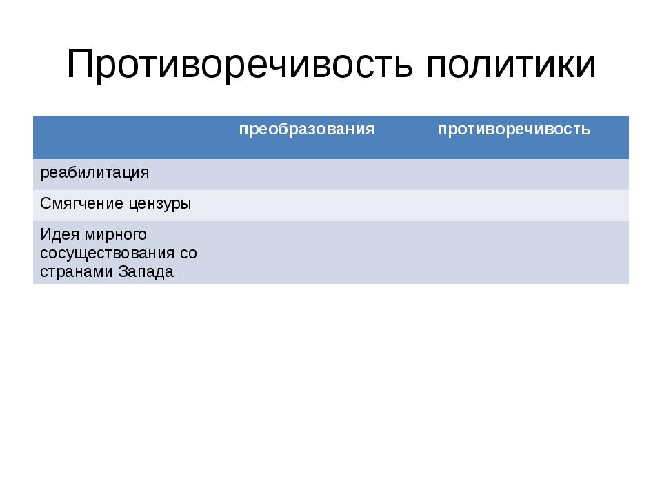 Противоречивость политики преобразования противоречивость реабилитация Смягче...