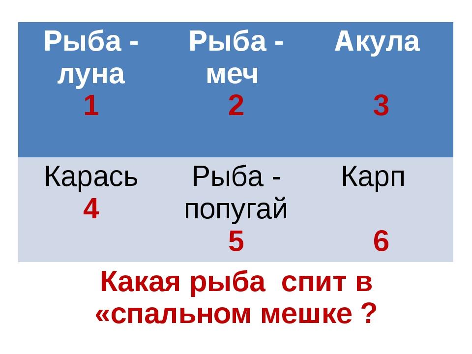 Какая рыба спит в «спальном мешке ? Рыба - луна 1 Рыба - меч 2 Акула 3 Карась...