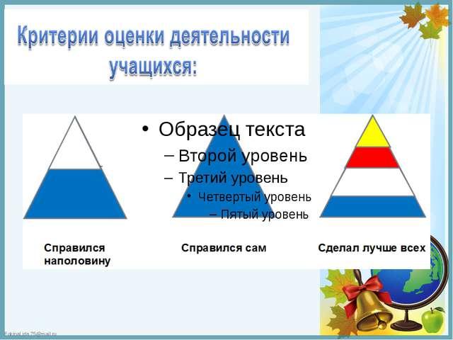FokinaLida.75@mail.ru . Оценивание своей работы (работа с треугольниками). П...
