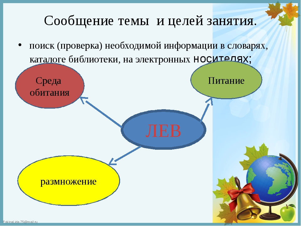 Сообщение темы и целей занятия. поиск (проверка) необходимой информации в сло...