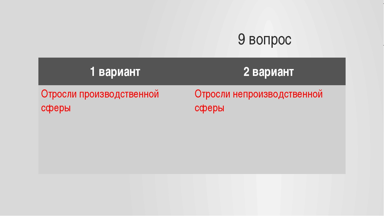 9 вопрос 1 вариант 2 вариант Отросли производственной сферы Отросли непроизво...