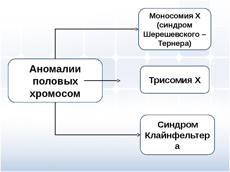 Моносомия Х (синдром Шерешевского – Тернера) Трисомия Х Синдром Клайнфельтера...