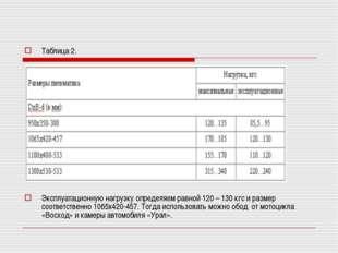 Таблица 2. Эксплуатационную нагрузку определяем равной 120 – 130 кгс и разме