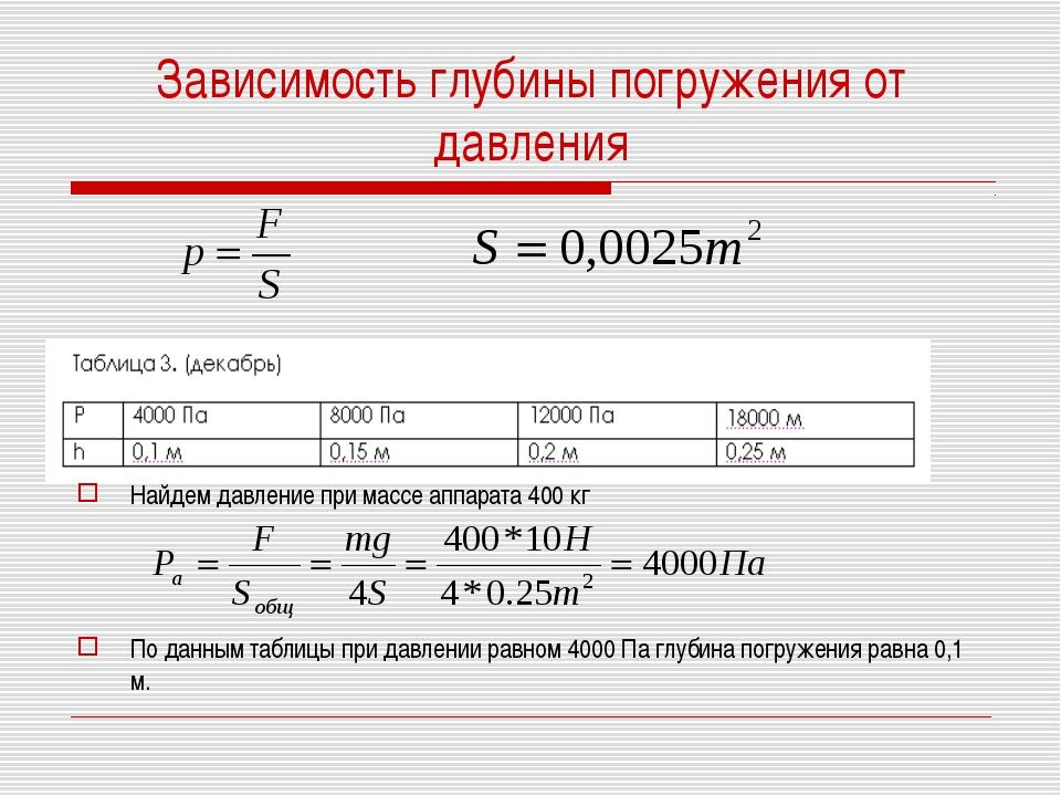 Зависимость глубины погружения от давления Найдем давление при массе аппарата...