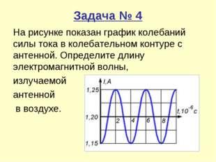 Задача № 4 На рисунке показан график колебаний силы тока в колебательном конт