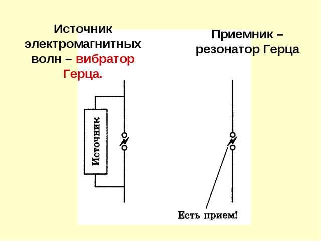 Источник электромагнитных волн – вибратор Герца. Приемник – резонатор Герца