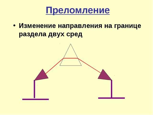 Преломление Изменение направления на границе раздела двух сред