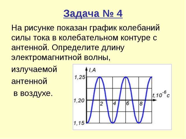 Задача № 4 На рисунке показан график колебаний силы тока в колебательном конт...