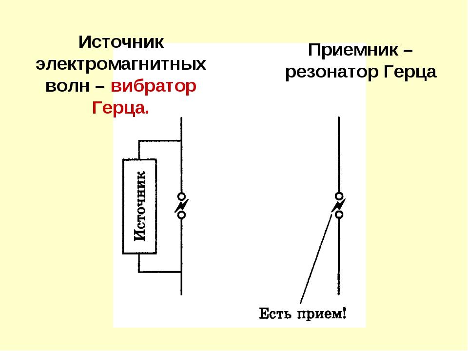 Как пользоваться вибратором  7 шагов  10 техник