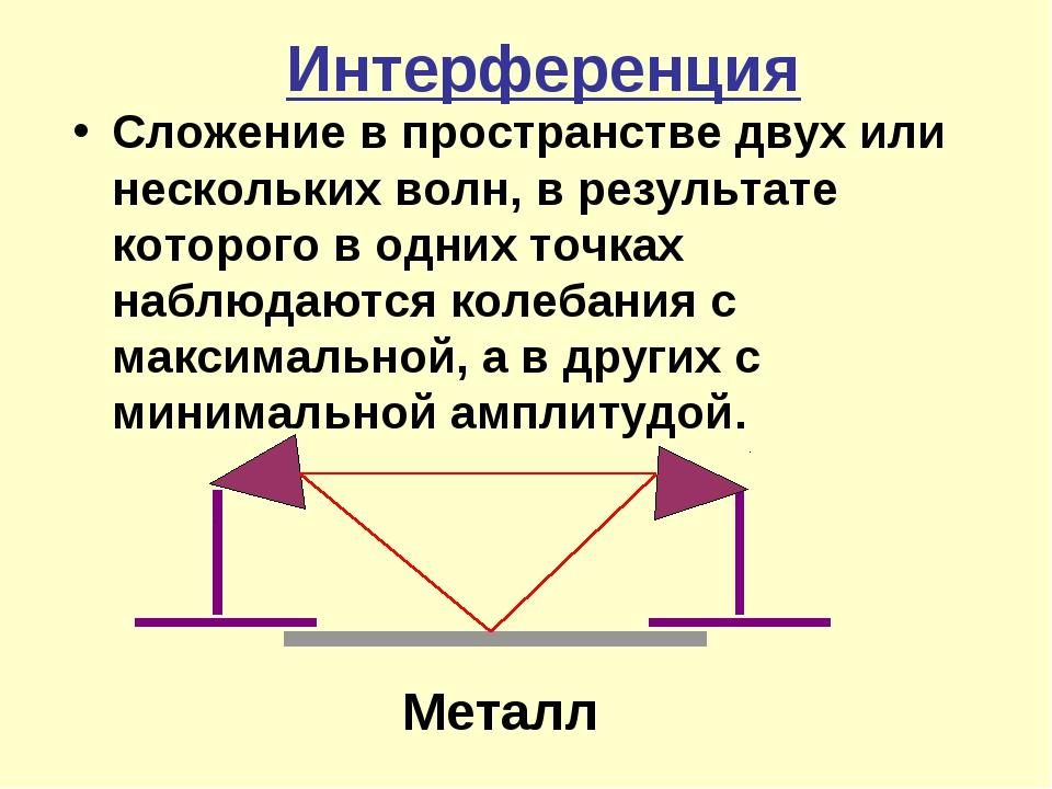 Интерференция Сложение в пространстве двух или нескольких волн, в результате...