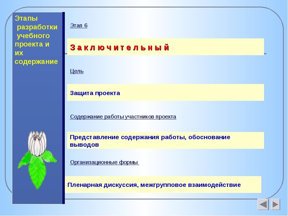 Этапы разработки учебного проекта и их содержание З а к л ю ч и т е л ь н ы й...