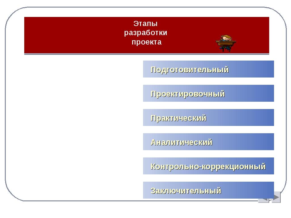 Этапы разработки проекта Подготовительный Проектировочный Практический Аналит...