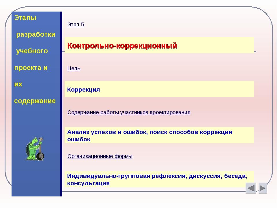 Этапы разработки учебного проекта и их содержание Контрольно-коррекционный Це...