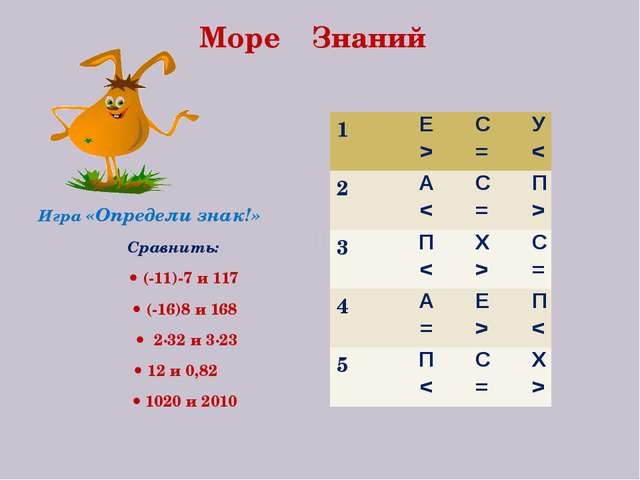Море Знаний Игра «Определи знак!» Сравнить:  (-11)-7 и 117  (-16)8 и 168 ...