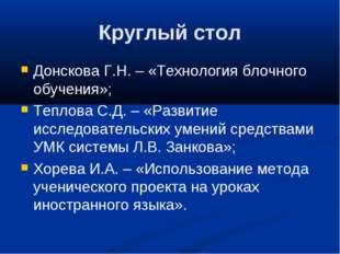 Круглый стол Донскова Г.Н. – «Технология блочного обучения»; Теплова С.Д. – «