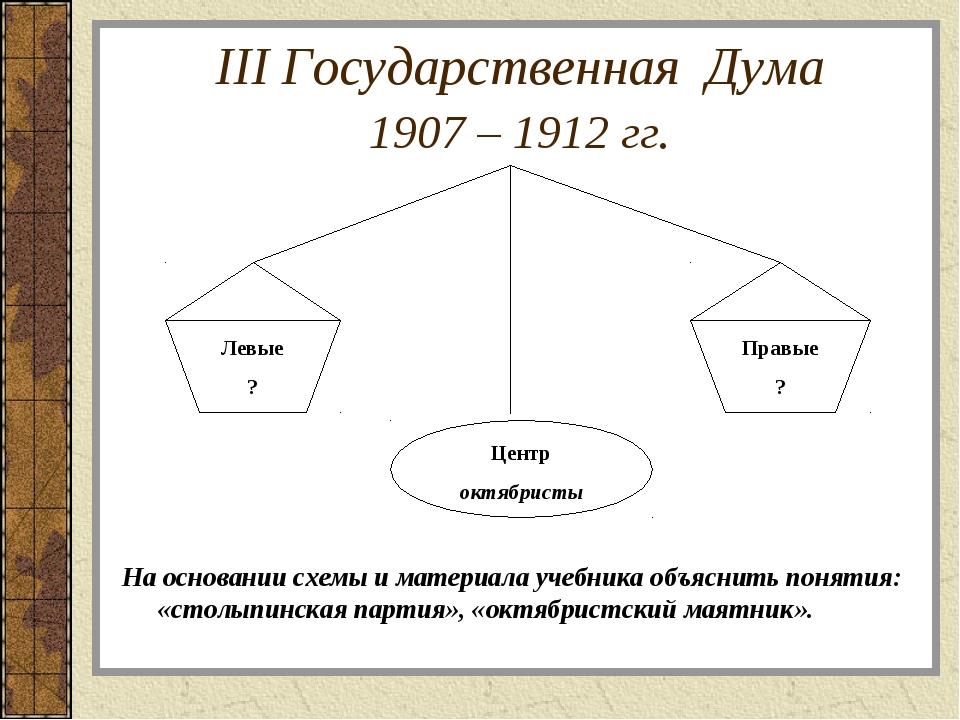 III Государственная Дума 1907 – 1912 гг. На основании схемы и материала учебн...