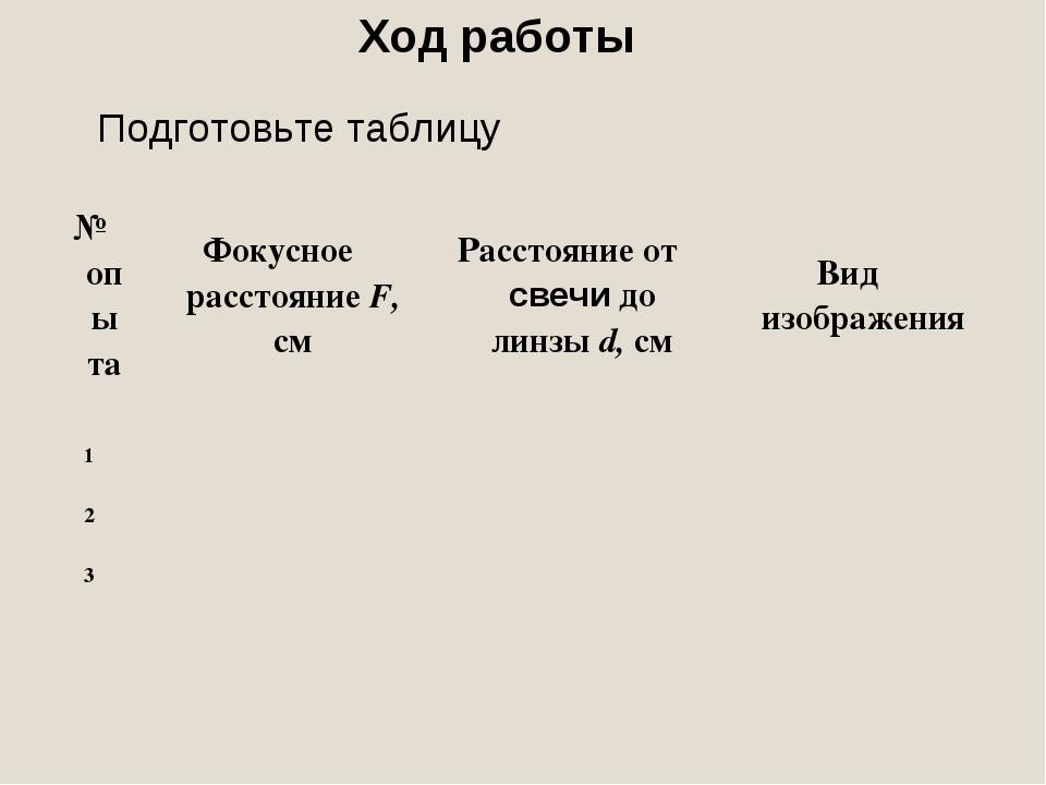 Подготовьте таблицу Ход работы № опытаФокусное расстояние F, смРасстояние о...