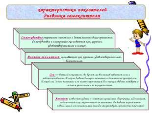 характеристики показателей дневника самоконтроля Самочувствие отражает состоя