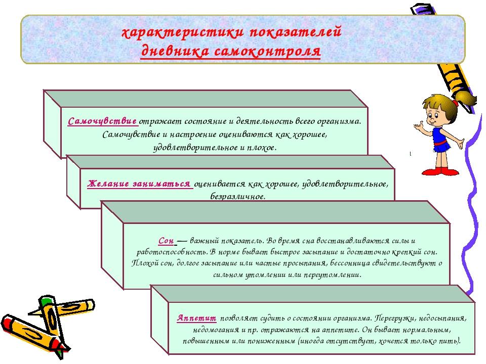 характеристики показателей дневника самоконтроля Самочувствие отражает состоя...