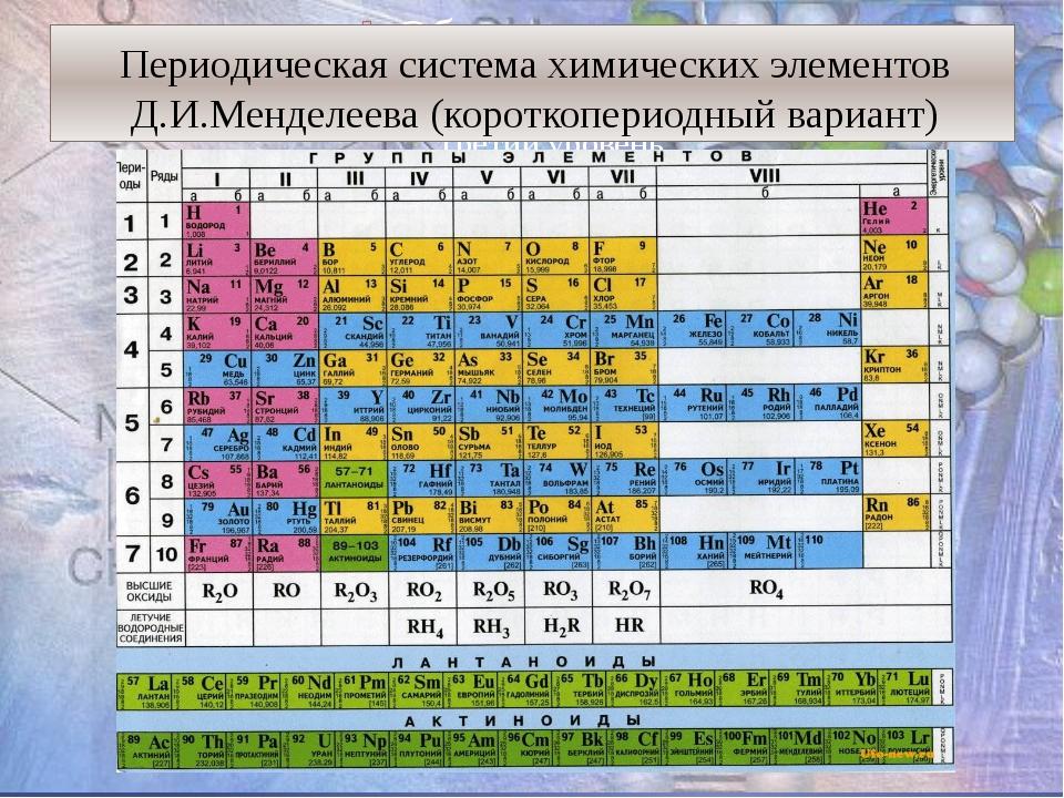 Периодическая система химических элементов Д.И.Менделеева (короткопериодный в...