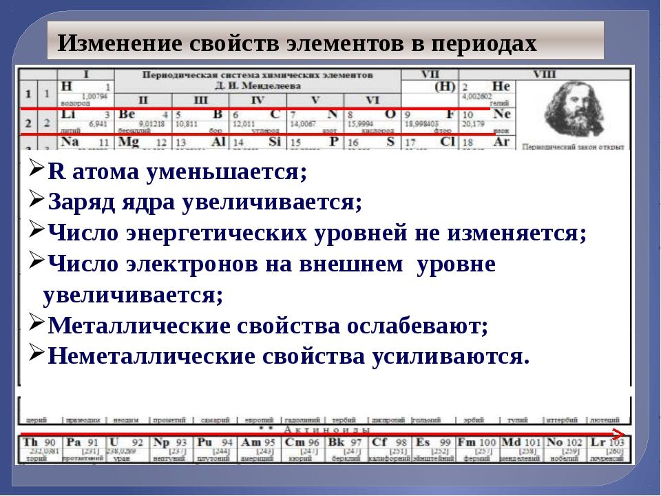 Изменение свойств элементов в периодах R атома уменьшается; Заряд ядра увелич...