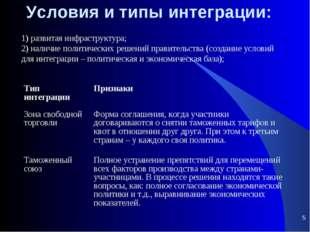 * 1) развитая инфраструктура; 2) наличие политических решений правительства (