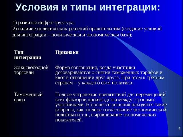 * 1) развитая инфраструктура; 2) наличие политических решений правительства (...