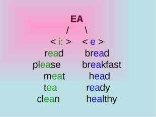 EA / \ < i: > < e > read bread please breakfast meat head tea ready clean hea