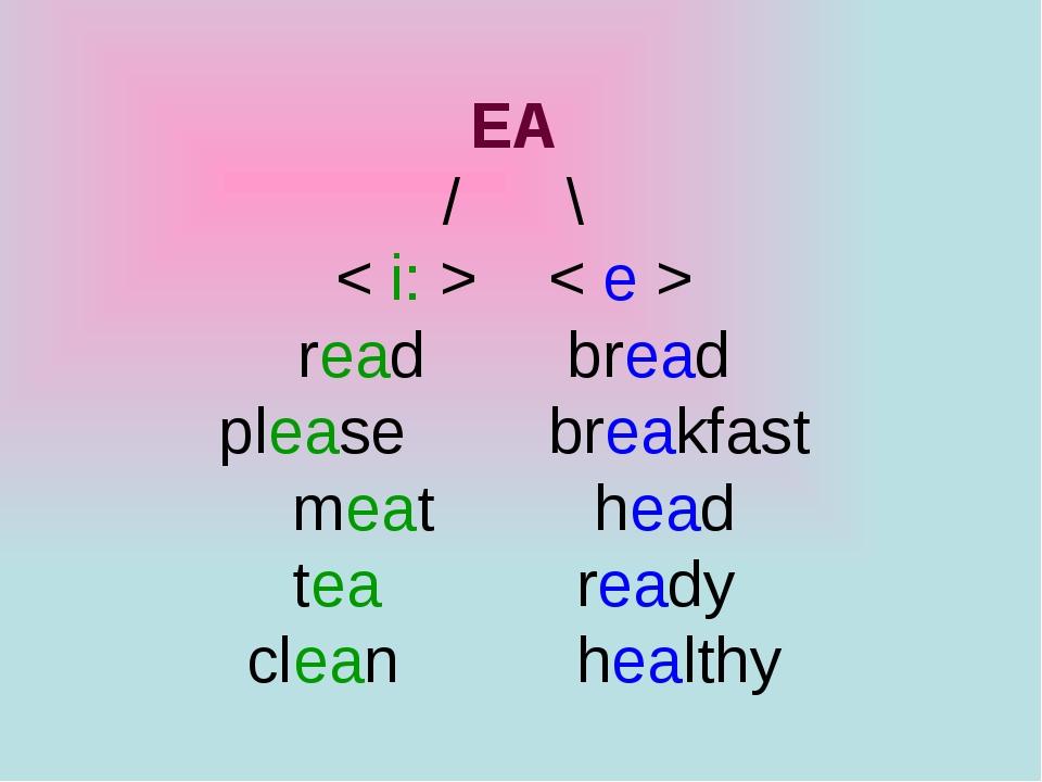 EA / \ < i: > < e > read bread please breakfast meat head tea ready clean hea...